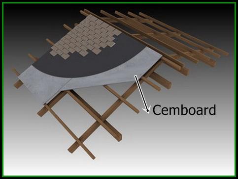 Tấm cemboard làm tấm đan để dán ngói nhanh chóng tiện lợi.