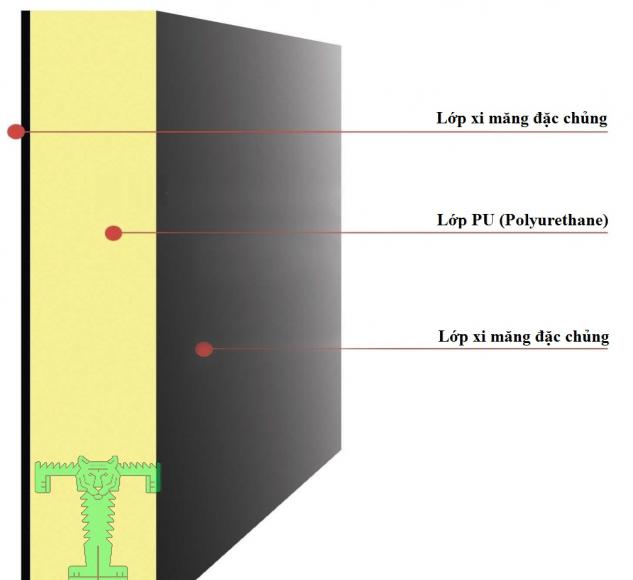 Cấu tạo của gạch mát cách âm cách nhiệt