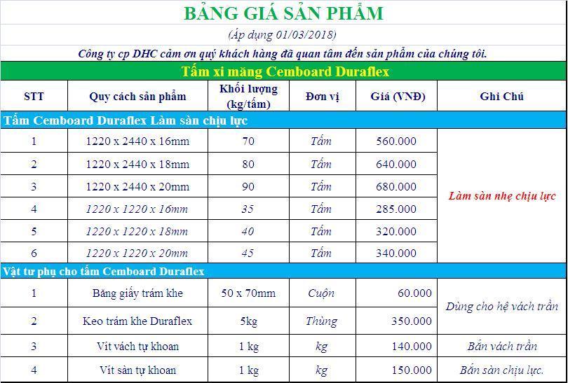 báo giá tấm xi măng cemboard duraflex 2018 tại Hà Nội.