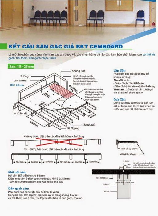 Tấm sàn bê tông siêu nhẹ cemboard mang lại hiệu quả cao trong xây dựng.