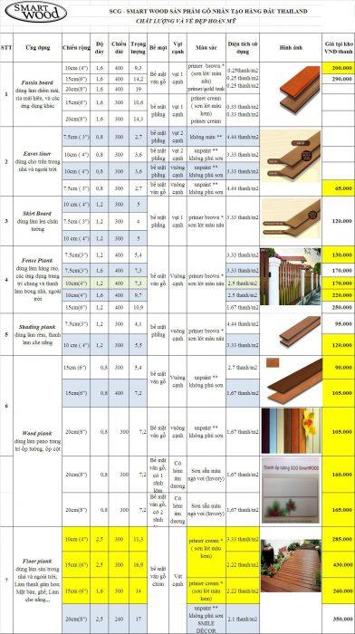 Báo giá tấm gỗ nhân tạo Smartwood - Conwood tại Hà Nội 2018