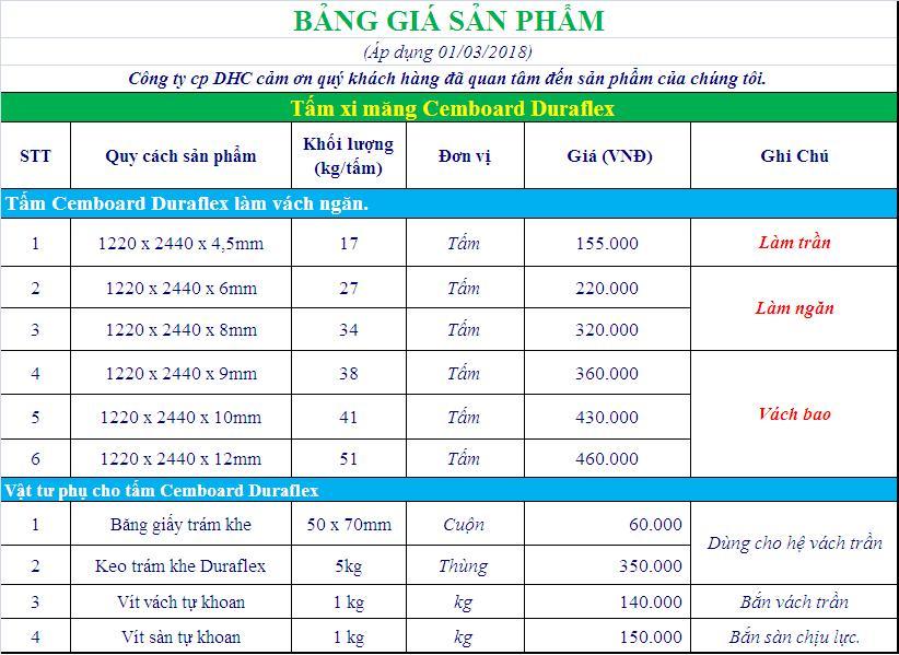 Giá tấm cemboard tại Hà nội, Giá tấm xi măng cạnh tranh nhất thị trường.