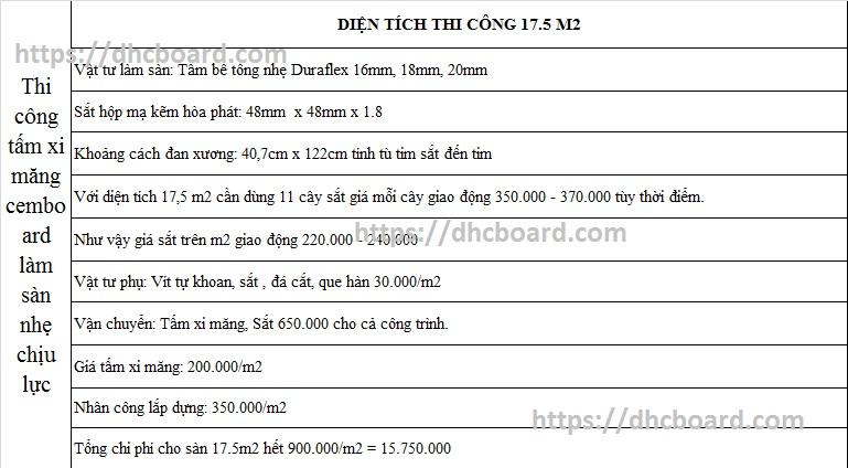 Bảng báo giá thi công sàn nhẹ bằng tấm Cemboard tại Hà Nội 2019