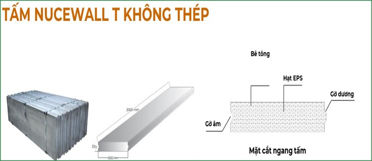 Thành phần tấm tường bê tông nhẹ nucewall